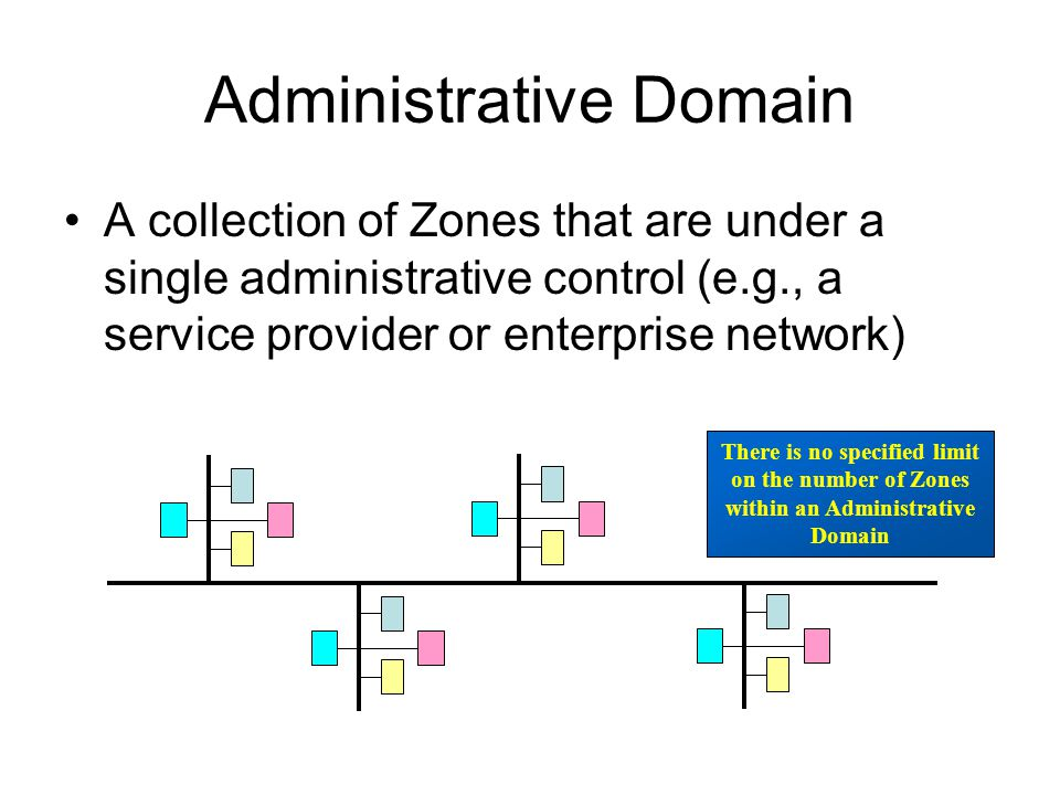 Administrative Domain A collection of Zones that are under a single administrative control (e.g., a service provider or enterprise network) There is n