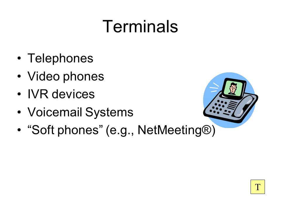 RAS and H.225.0 Call Signaling GK GW GK GW 1.ARQ 2.