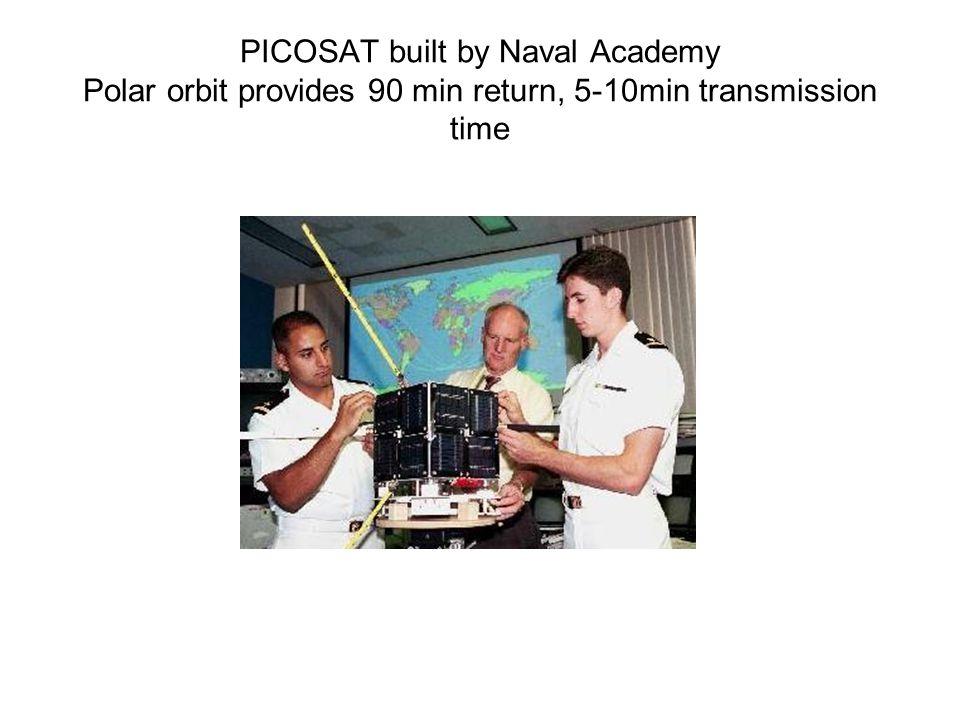 PICOSAT built by Naval Academy Polar orbit provides 90 min return, 5-10min transmission time