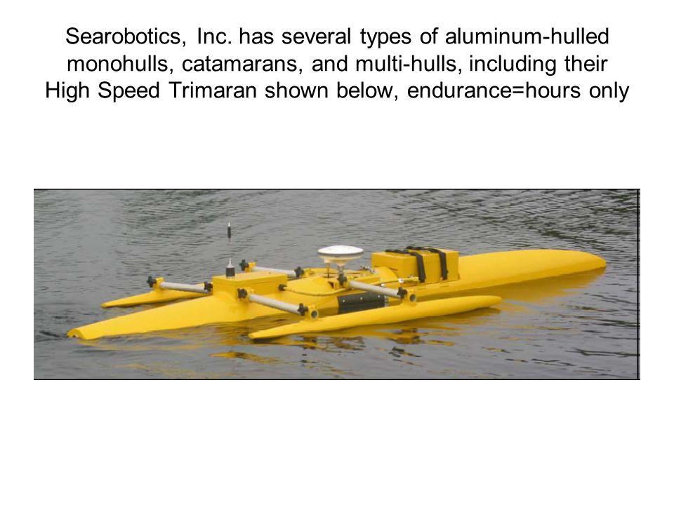Searobotics, Inc.