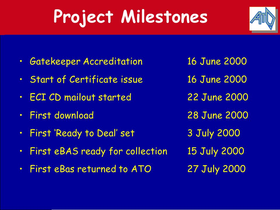 Project Milestones Gatekeeper Accreditation16 June 2000 Start of Certificate issue16 June 2000 ECI CD mailout started22 June 2000 First download28 Jun