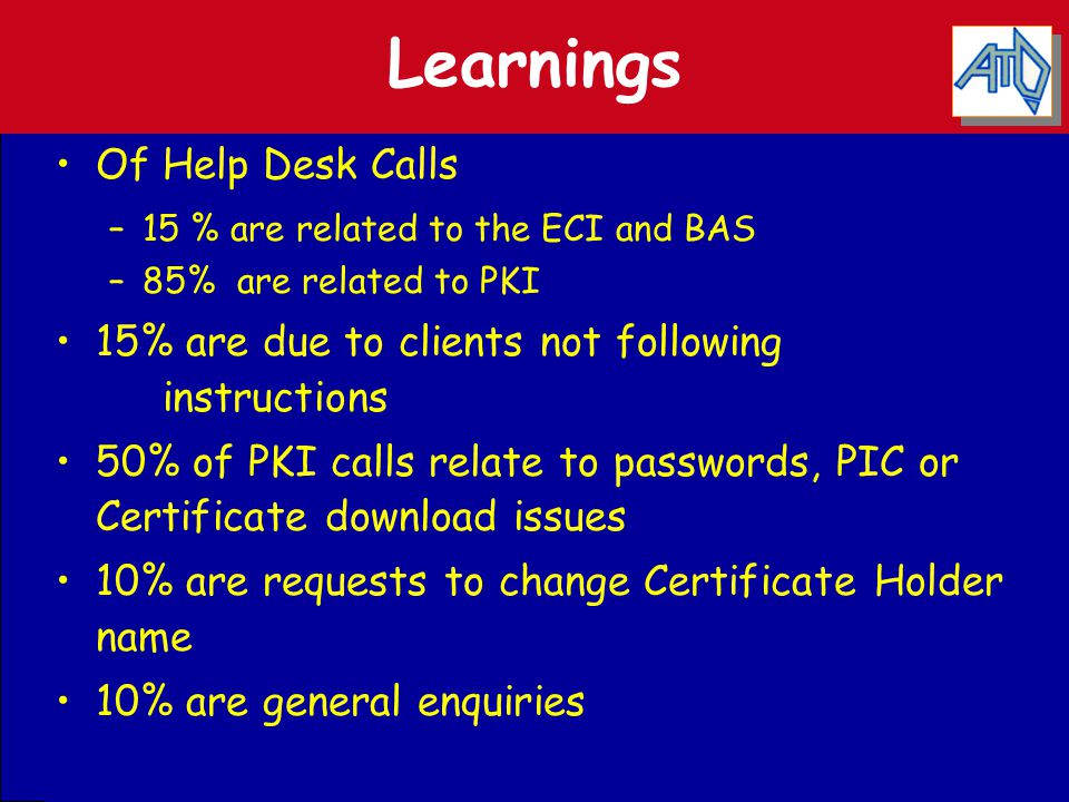Of Help Desk Calls –15 % are related to the ECI and BAS –85% are related to PKI 15% are due to clients not following instructions 50% of PKI calls relate to passwords, PIC or Certificate download issues 10% are requests to change Certificate Holder name 10% are general enquiries
