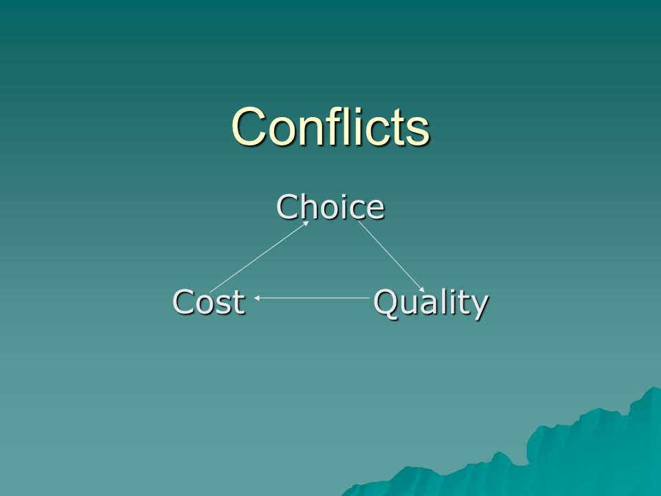 Conflicts Choice Cost Quality