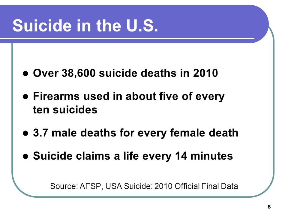 8 Suicide in the U.S.