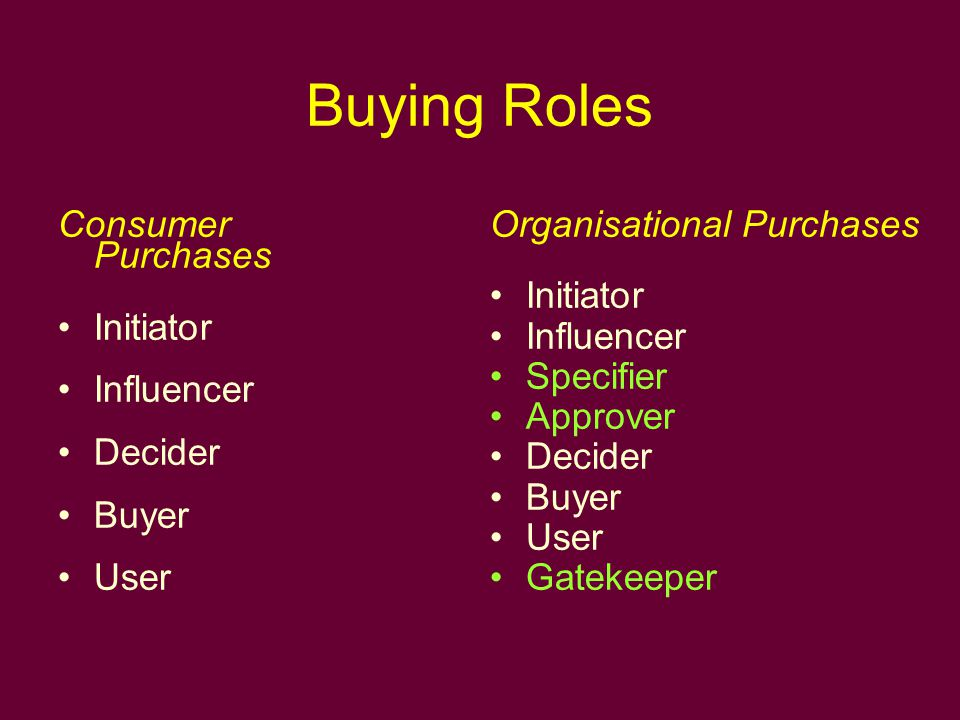 Org. Buying Terminology Buying Centre Buy Phases Buy Classes Buy Grid The people involved in the buying decision process. The stages in the organisati