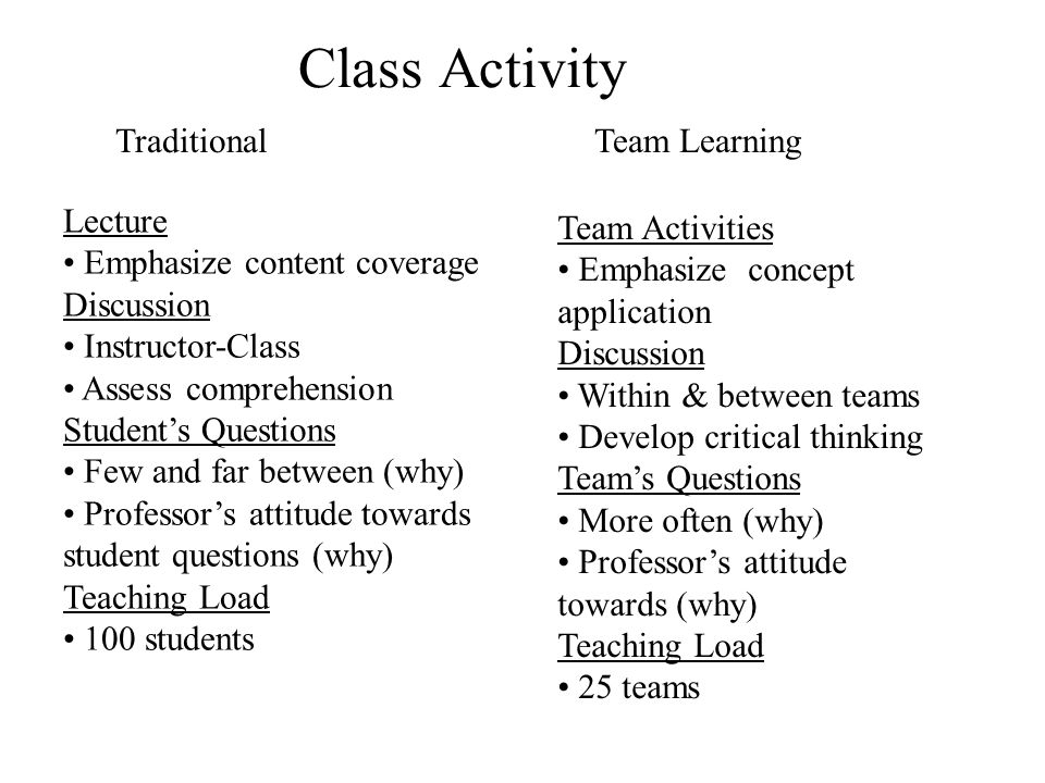TraditionalTeam Learning Lecture Emphasize content coverage Discussion Instructor-Class Assess comprehension Student's Questions Few and far between (