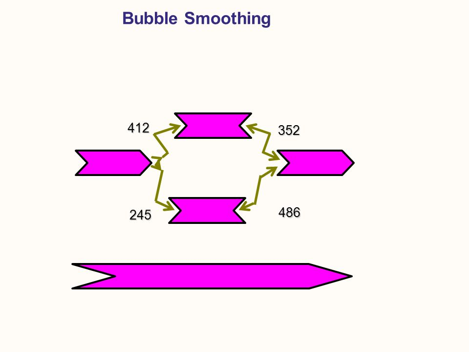 Bubble Smoothing412 352 245 486