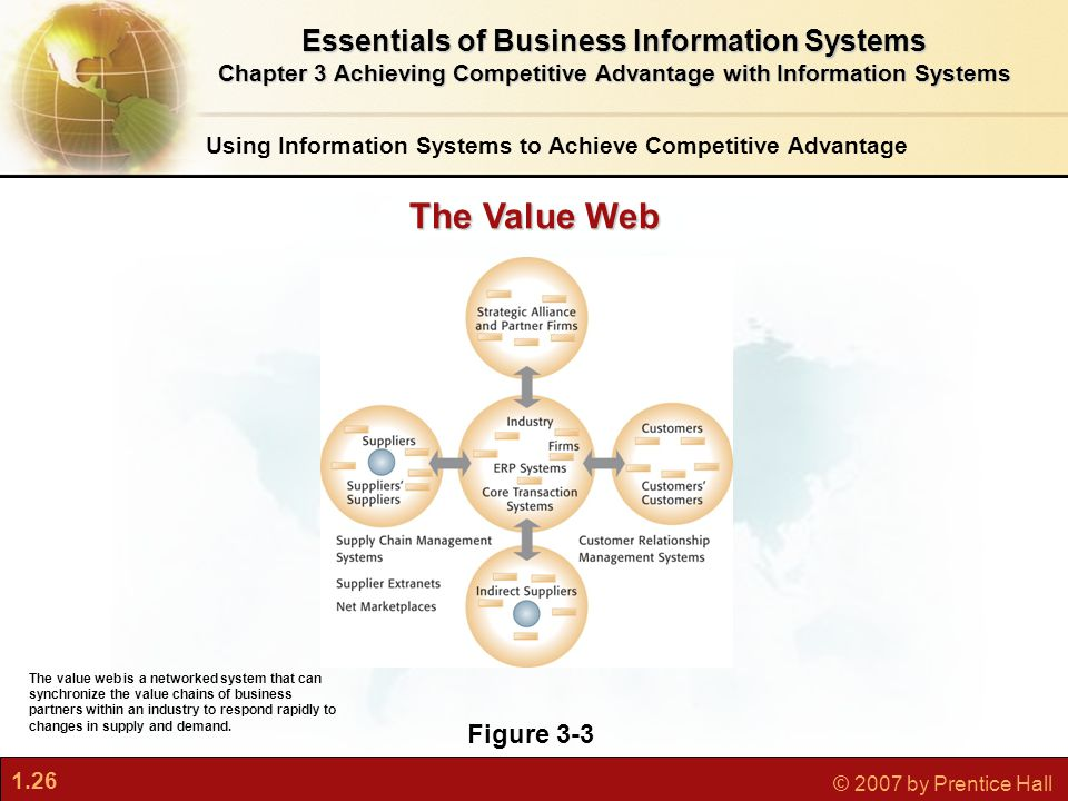 1.26 © 2007 by Prentice Hall Using Information Systems to Achieve Competitive Advantage Figure 3-3 The value web is a networked system that can synchronize the value chains of business partners within an industry to respond rapidly to changes in supply and demand.