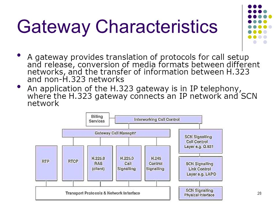 ISMP Lab, CSIE, NCKU28 Gateway Characteristics A gateway provides translation of protocols for call setup and release, conversion of media formats bet
