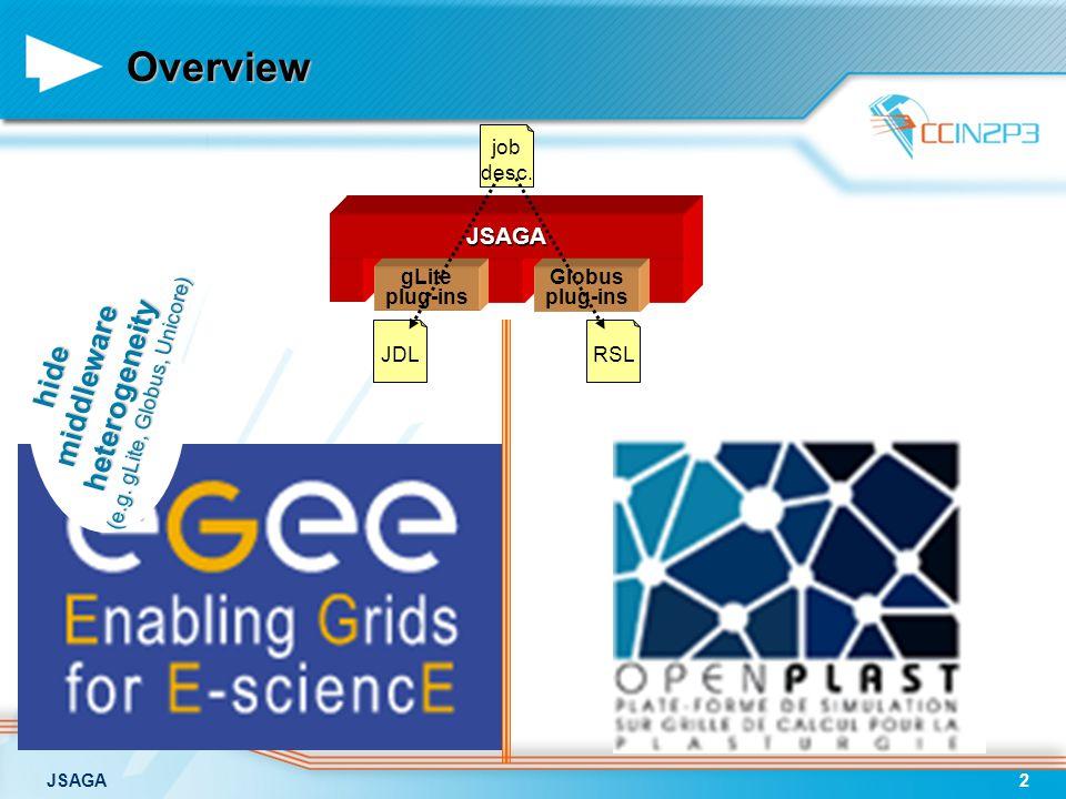 JSAGA2 Overview job desc.gLite plug-ins Globus plug-ins JSAGA hidemiddlewareheterogeneity (e.g.