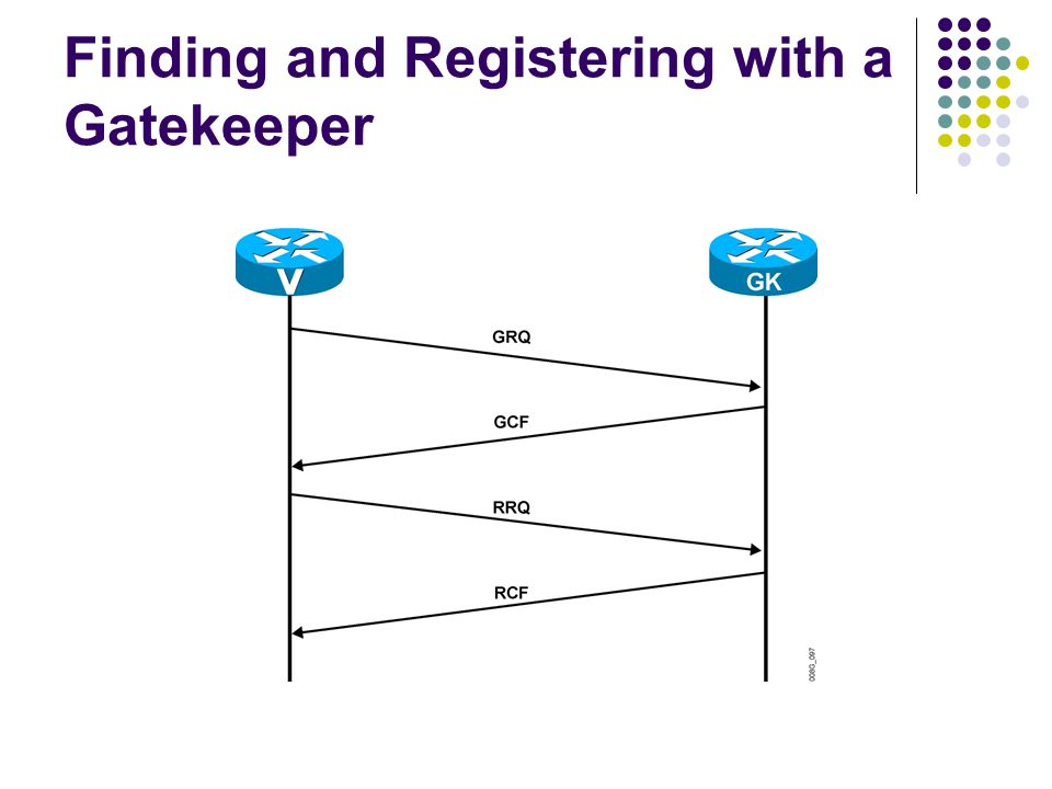 Finding and Registering with a Gatekeeper