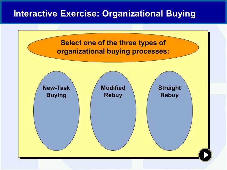 Interactive Exercise: Organizational Buying