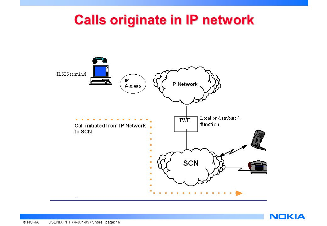 © NOKIAUSENIX.PPT / 4-Jun-99 / Shore page: 16 Calls originate in IP network