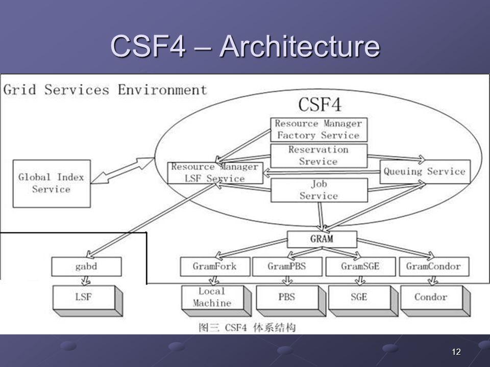 12 CSF4 – Architecture