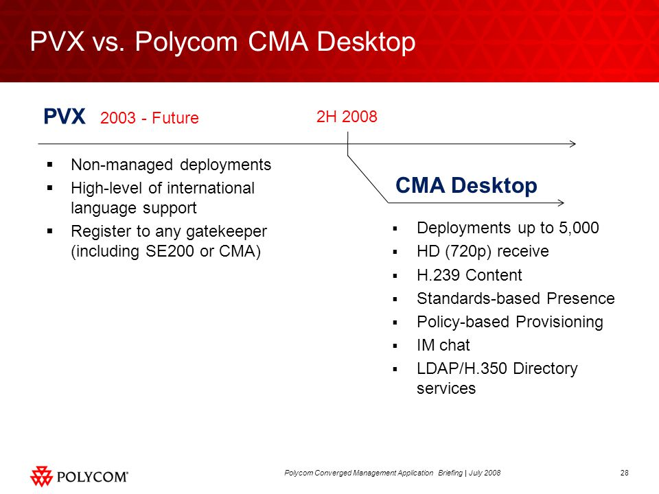 28Polycom Deployment and Management Presentation | July 2008Polycom Converged Management Application Briefing | July 2008 PVX vs.