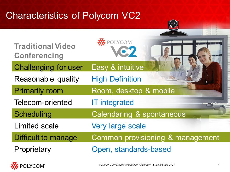 4Polycom Converged Management Application Briefing | July 2008 Characteristics of Polycom VC2 Traditional Video Conferencing Challenging for user Easy & intuitive Reasonable quality High Definition Primarily room Room, desktop & mobile Telecom-oriented IT integrated Scheduling Calendaring & spontaneous Limited scale Very large scale Difficult to manage Common provisioning & management Proprietary Open, standards-based