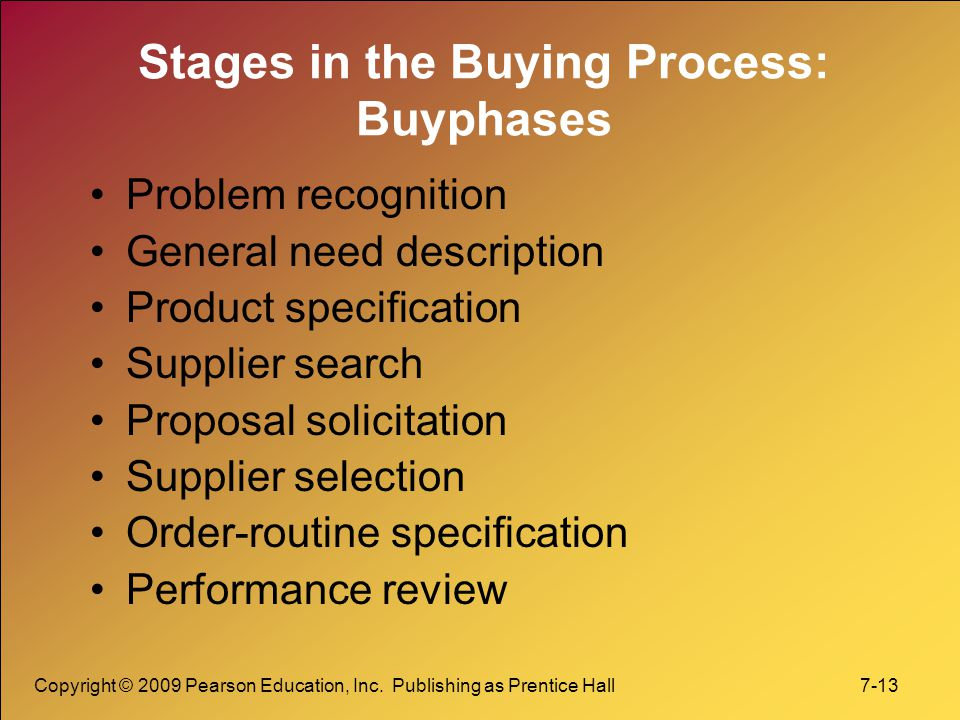 Copyright © 2009 Pearson Education, Inc. Publishing as Prentice Hall 7-13 Stages in the Buying Process: Buyphases Problem recognition General need des