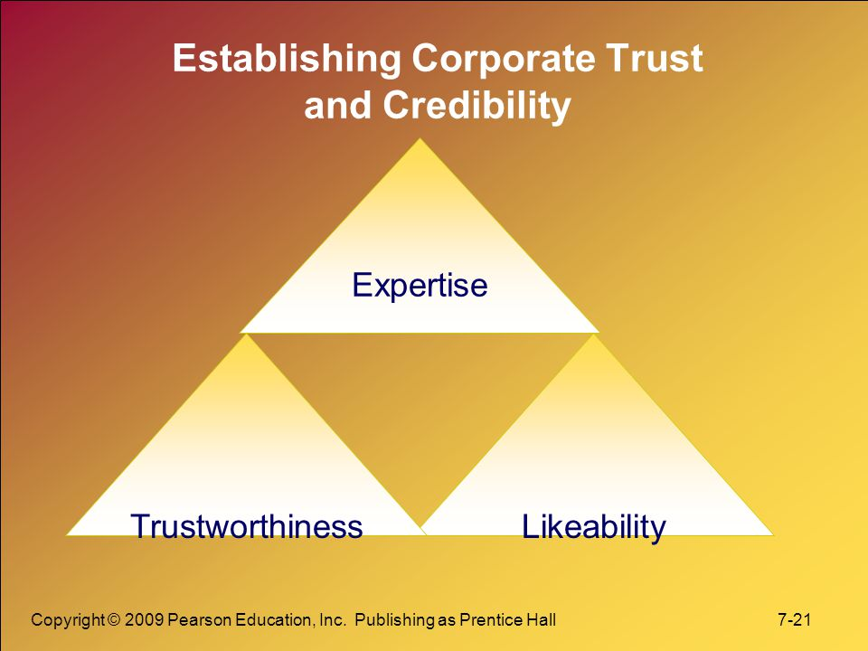 Copyright © 2009 Pearson Education, Inc. Publishing as Prentice Hall 7-21 Establishing Corporate Trust and Credibility Expertise LikeabilityTrustworth