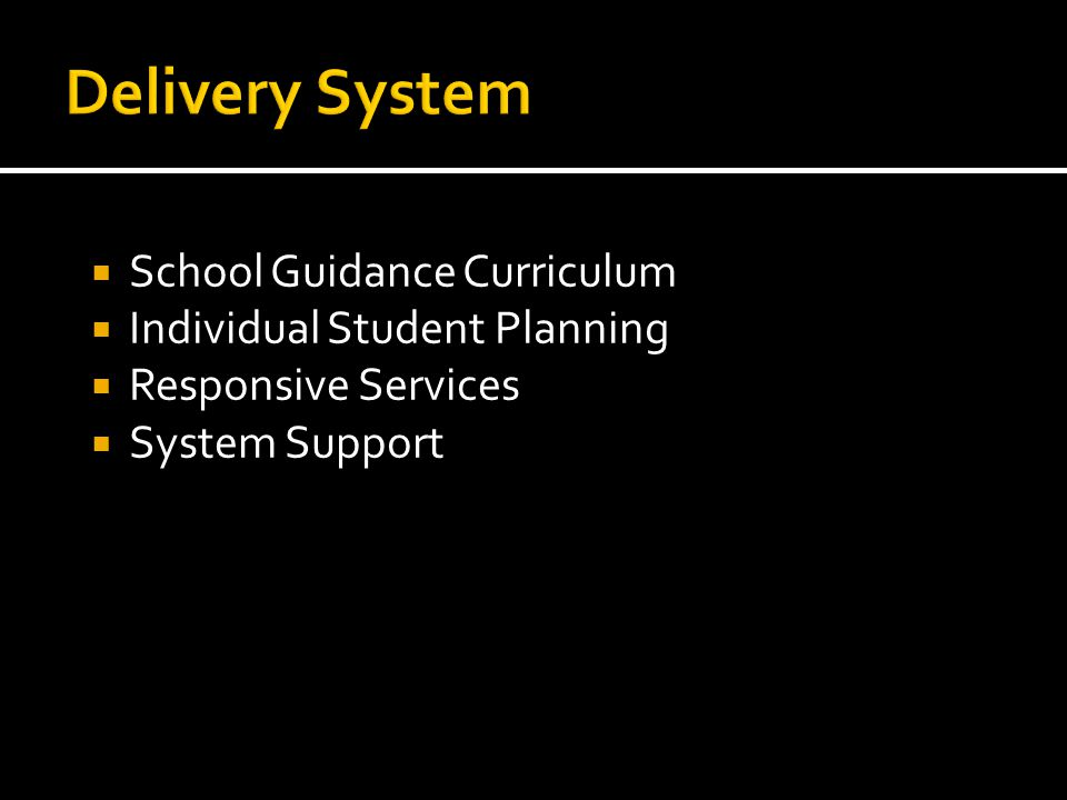  School Guidance Curriculum  Individual Student Planning  Responsive Services  System Support