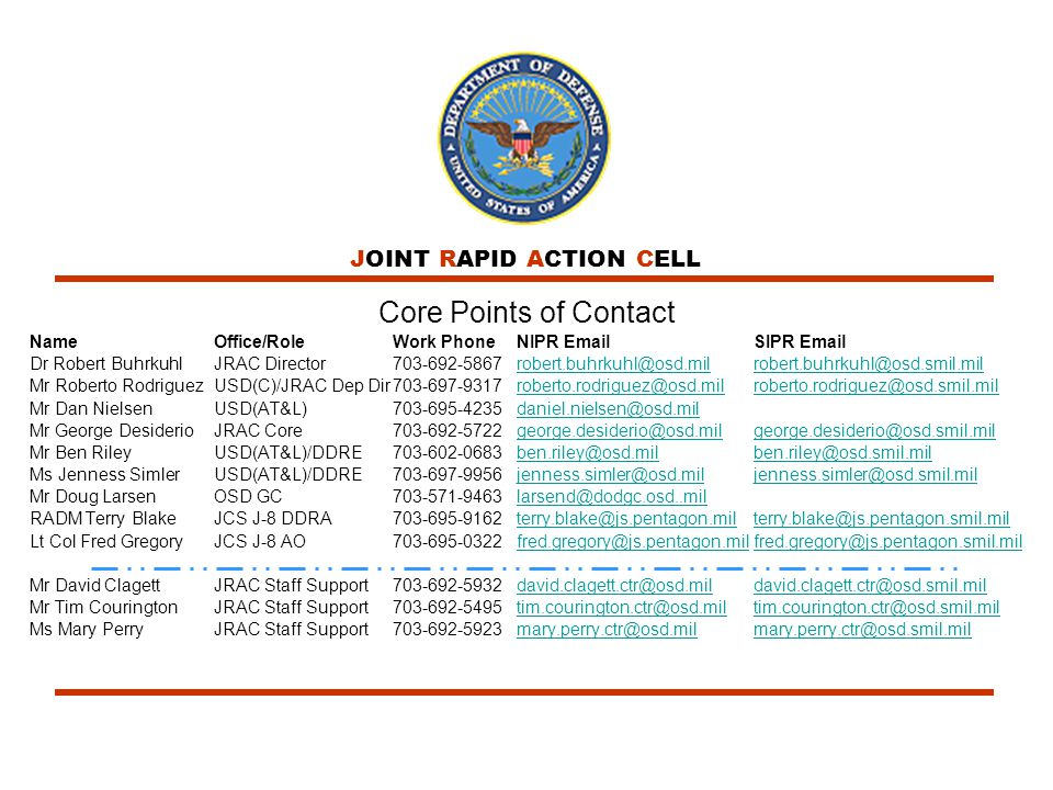 JOINT RAPID ACTION CELL NameOffice/RoleWork PhoneNIPR EmailSIPR Email Dr Robert BuhrkuhlJRAC Director703-692-5867robert.buhrkuhl@osd.mil robert.buhrku