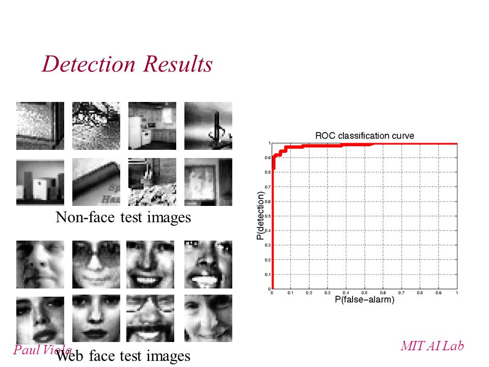 MIT AI Lab Paul Viola Detection Results Non-face test images Web face test images