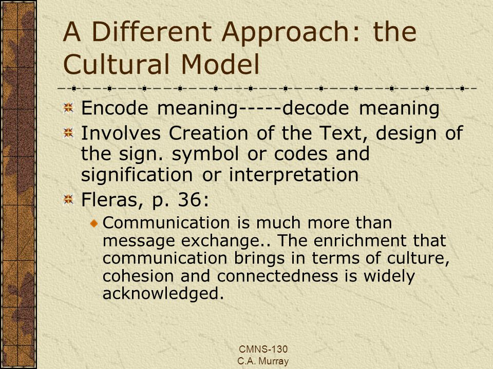 CMNS-130 C.A. Murray A Different Approach: the Cultural Model Encode meaning-----decode meaning Involves Creation of the Text, design of the sign. sym