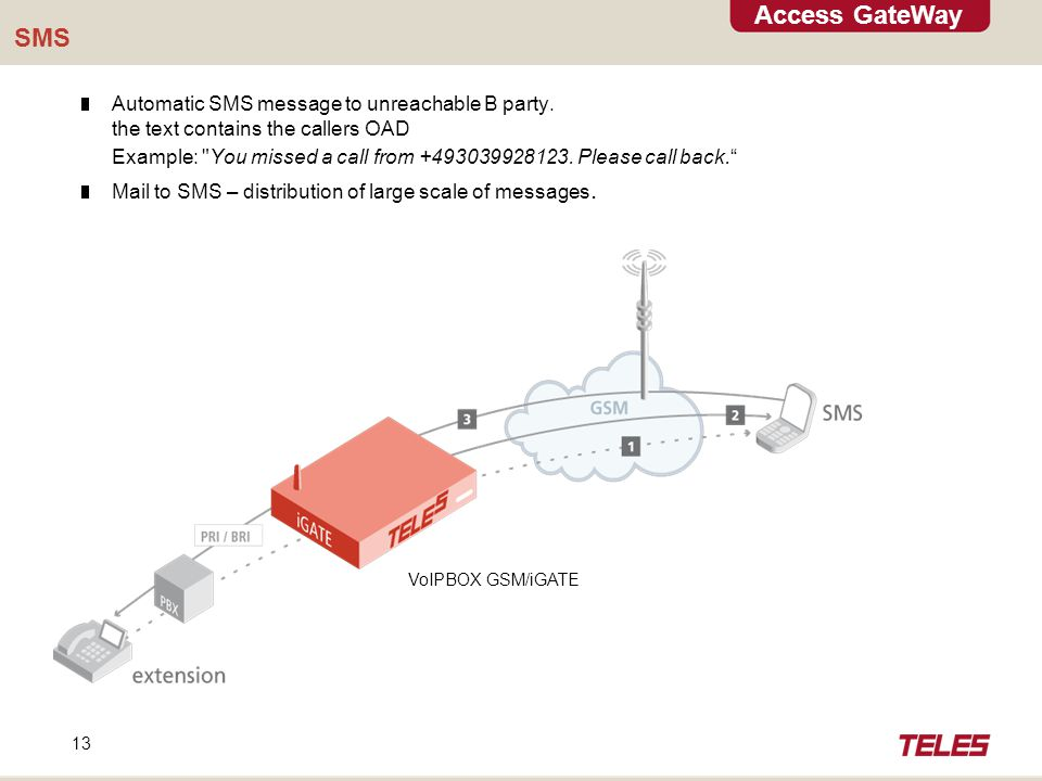 Access GateWay 13 SMS Automatic SMS message to unreachable B party.