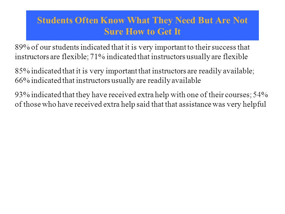 Students Often Know What They Need But Are Not Sure How to Get It 89% of our students indicated that it is very important to their success that instructors are flexible; 71% indicated that instructors usually are flexible 85% indicated that it is very important that instructors are readily available; 66% indicated that instructors usually are readily available 93% indicated that they have received extra help with one of their courses; 54% of those who have received extra help said that that assistance was very helpful