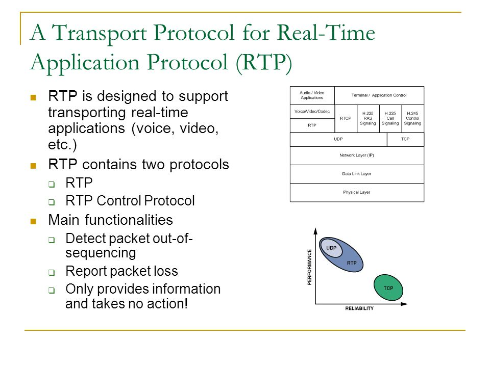 A Transport Protocol for Real-Time Application Protocol (RTP) RTP is designed to support transporting real-time applications (voice, video, etc.) RTP contains two protocols  RTP  RTP Control Protocol Main functionalities  Detect packet out-of- sequencing  Report packet loss  Only provides information and takes no action!