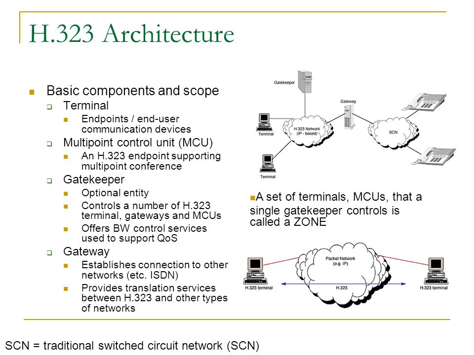 H.323 Architecture Basic components and scope  Terminal Endpoints / end-user communication devices  Multipoint control unit (MCU) An H.323 endpoint supporting multipoint conference  Gatekeeper Optional entity Controls a number of H.323 terminal, gateways and MCUs Offers BW control services used to support QoS  Gateway Establishes connection to other networks (etc.