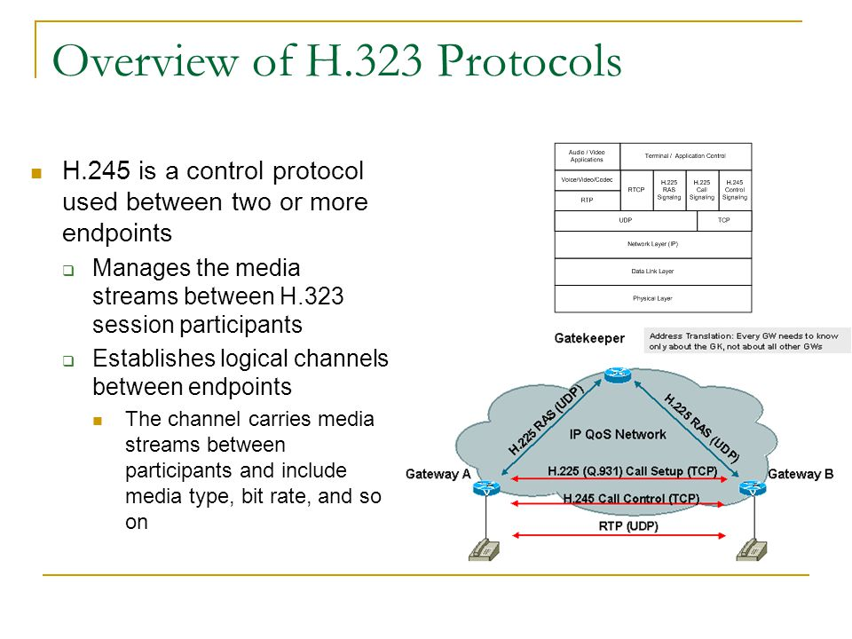 Overview of H.323 Protocols H.245 is a control protocol used between two or more endpoints  Manages the media streams between H.323 session participants  Establishes logical channels between endpoints The channel carries media streams between participants and include media type, bit rate, and so on