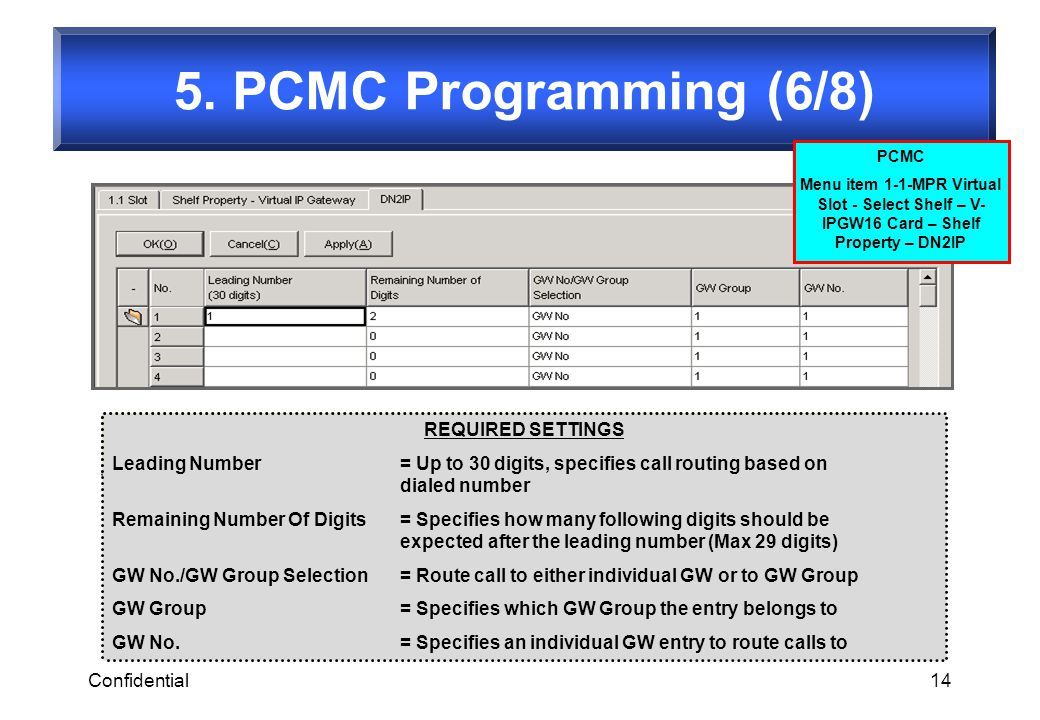 Confidential14 5. PCMC Programming (6/8) REQUIRED SETTINGS Leading Number= Up to 30 digits, specifies call routing based on dialed number Remaining Nu