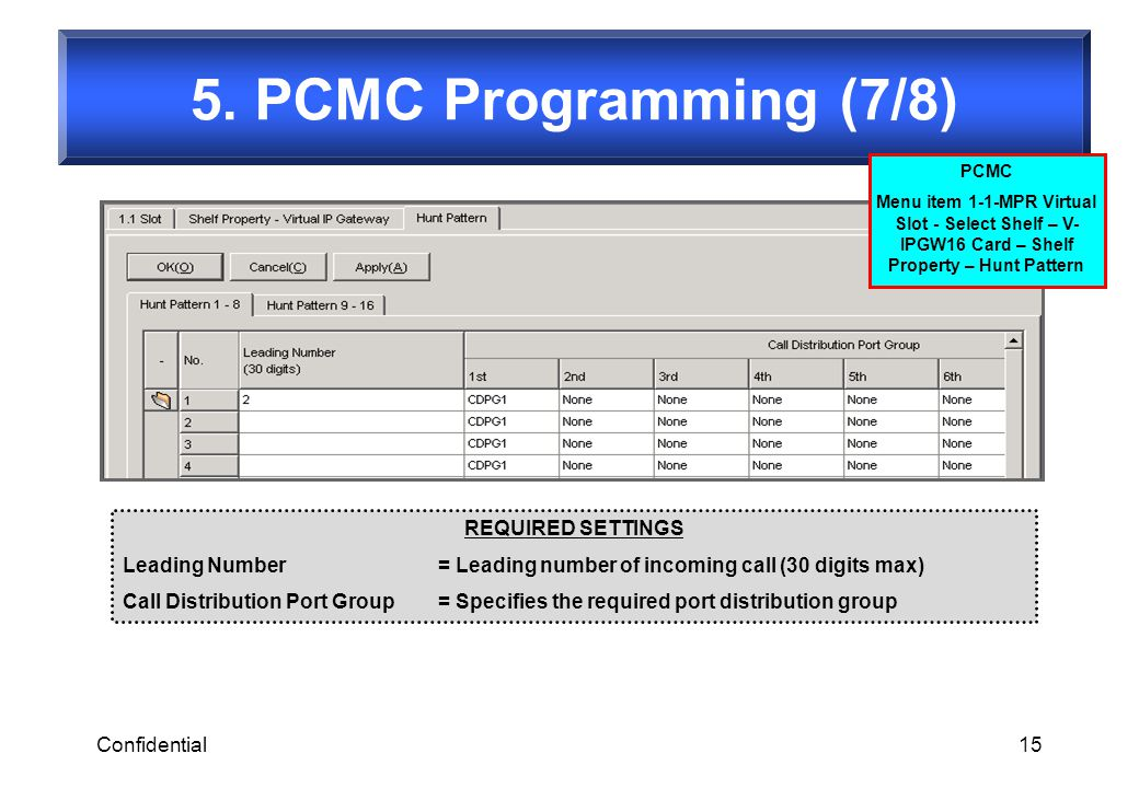 Confidential15 5. PCMC Programming (7/8) REQUIRED SETTINGS Leading Number= Leading number of incoming call (30 digits max) Call Distribution Port Grou
