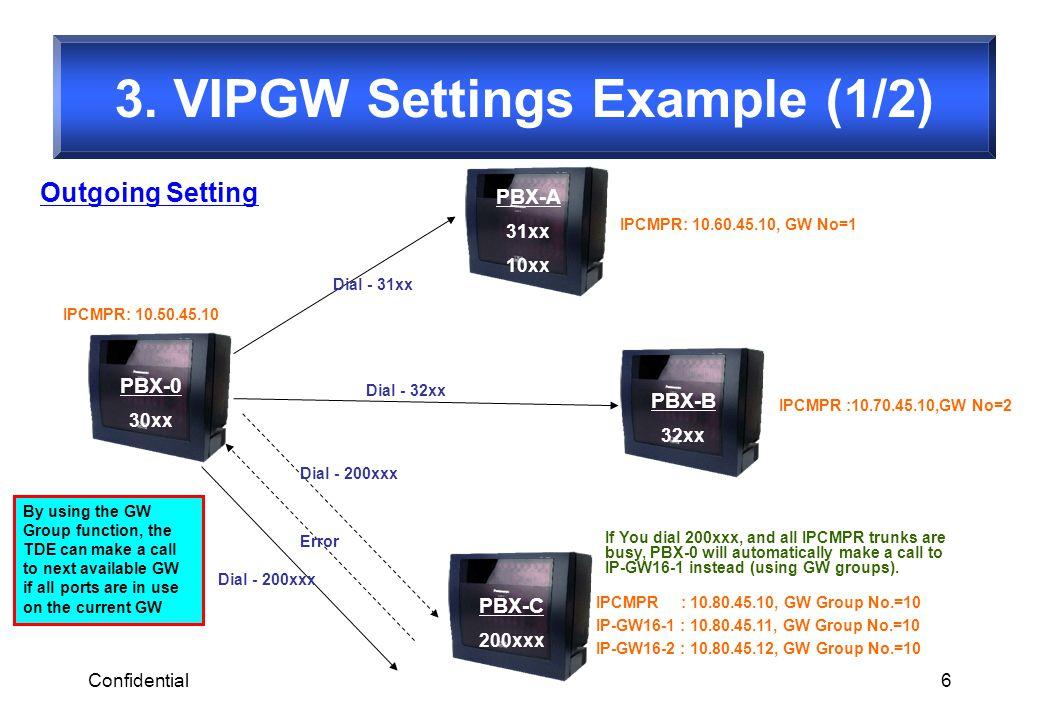 Confidential6 IPCMPR: 10.60.45.10, GW No=1 IPCMPR :10.70.45.10,GW No=2 IPCMPR : 10.80.45.10, GW Group No.=10 IP-GW16-1 : 10.80.45.11, GW Group No.=10