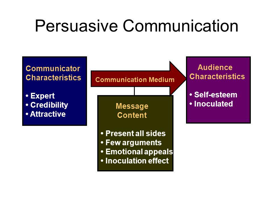 Audience Characteristics Self-esteem Inoculated Communicator Characteristics Expert Credibility Attractive Message Content Present all sides Few argum
