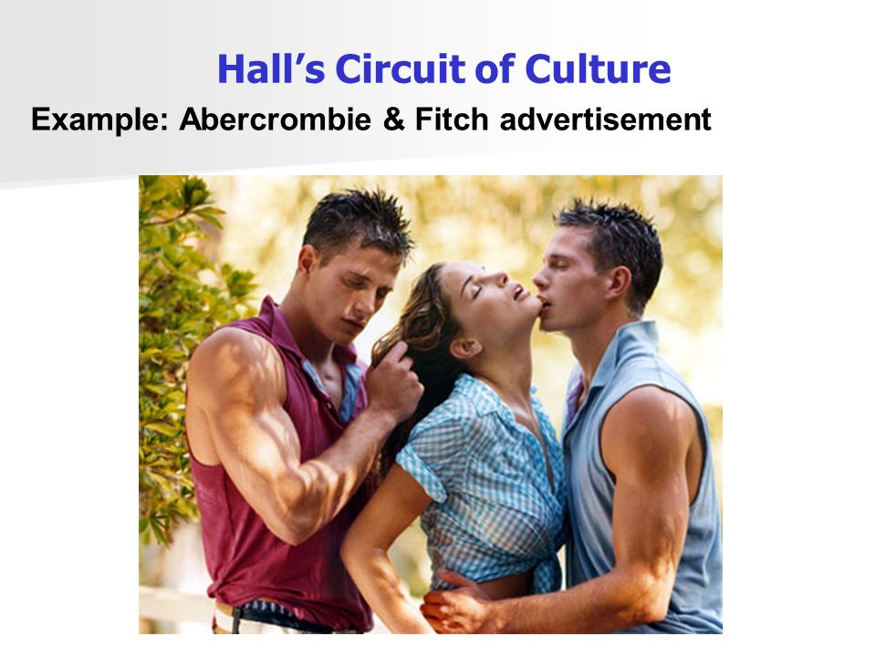 Hall's Circuit of Culture Example: Abercrombie & Fitch advertisement
