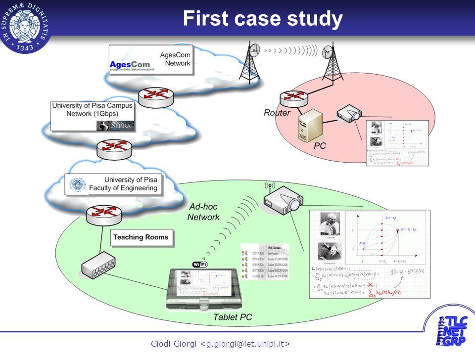 15 Giodi Giorgi First case study