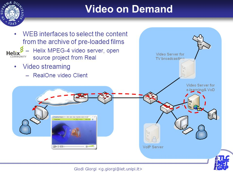 20 Giodi Giorgi Video on Demand WEB interfaces to select the content from the archive of pre-loaded films –Helix MPEG-4 video server, open source project from Real Video streaming –RealOne video Client