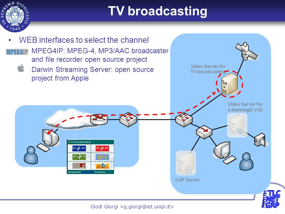 21 Giodi Giorgi TV broadcasting WEB interfaces to select the channel –MPEG4IP: MPEG-4, MP3/AAC broadcaster and file recorder open source project –Darwin Streaming Server: open source project from Apple