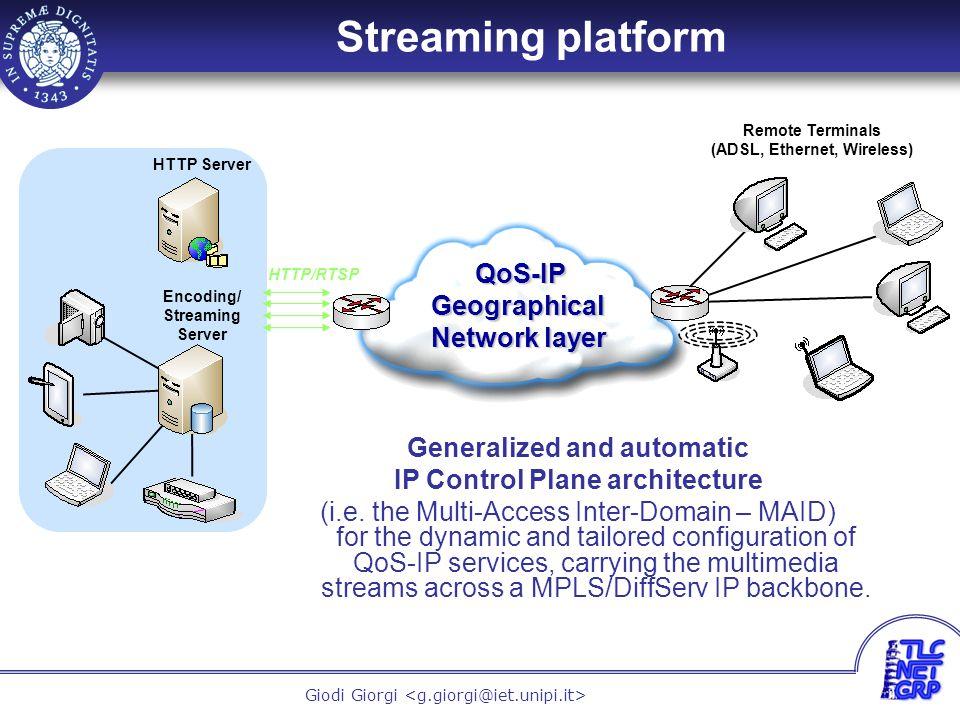 24 Giodi Giorgi Streaming platform Generalized and automatic IP Control Plane architecture (i.e. the Multi-Access Inter-Domain – MAID) for the dynamic
