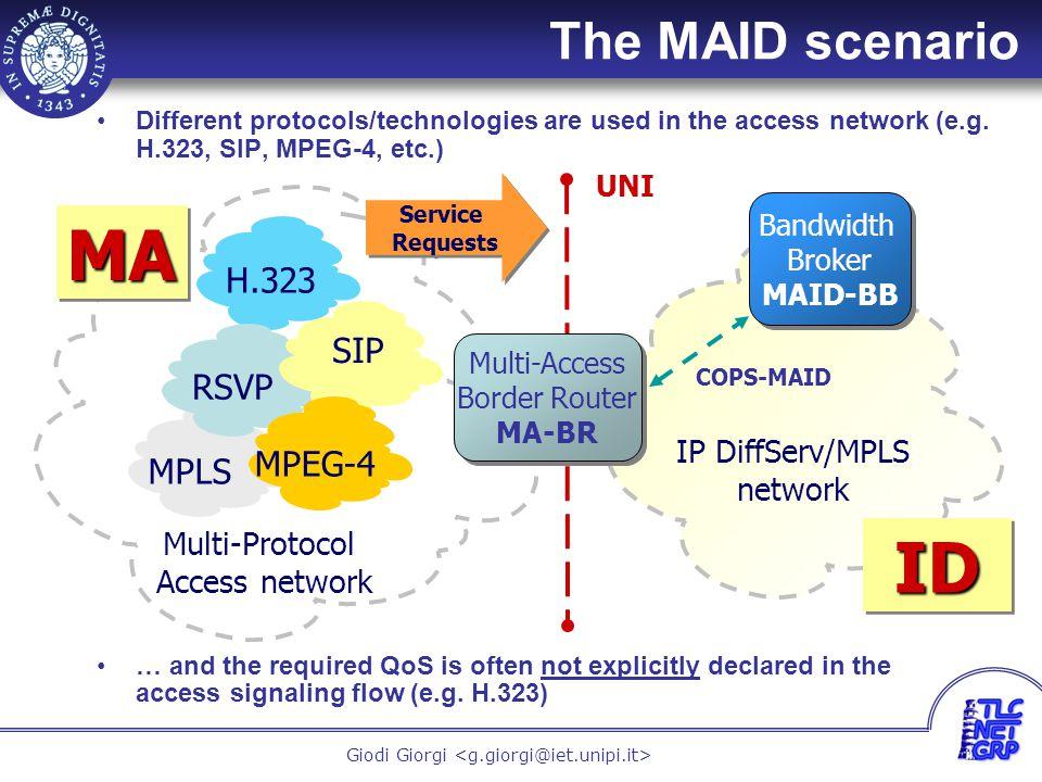 25 Giodi Giorgi The MAID scenario Different protocols/technologies are used in the access network (e.g. H.323, SIP, MPEG-4, etc.) … and the required Q