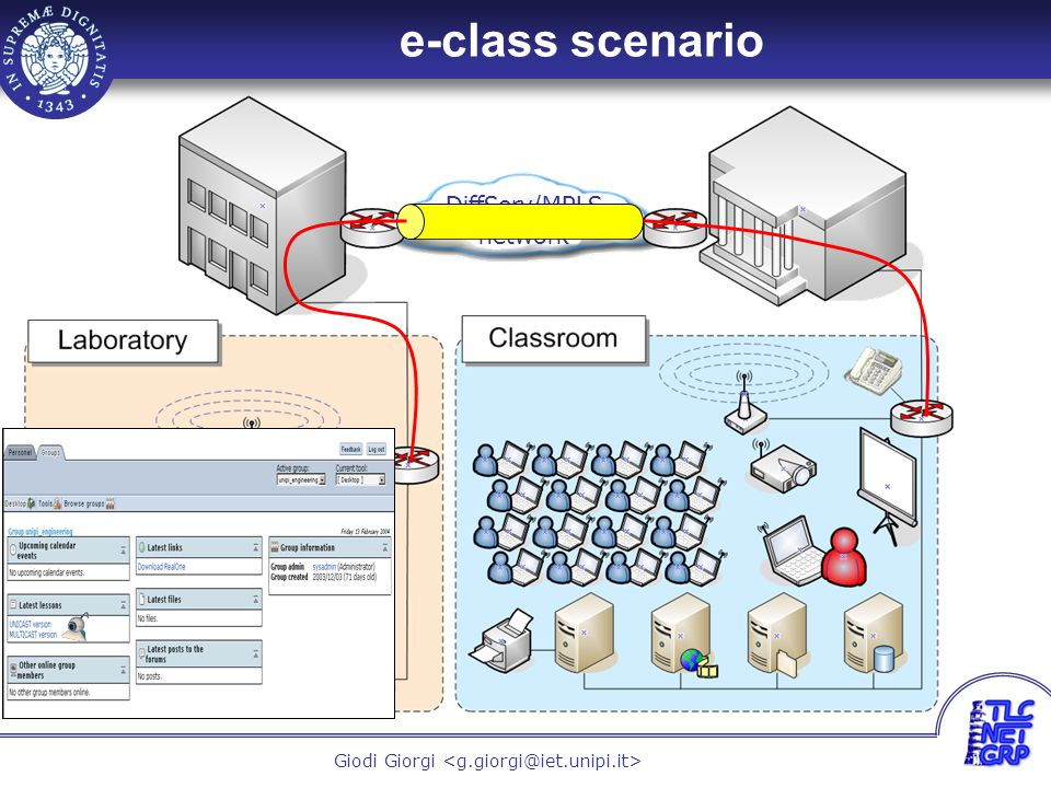 27 Giodi Giorgi e-class scenario DiffServ/MPLS network