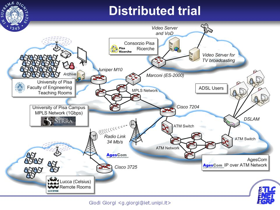 3 Giodi Giorgi Distributed trial