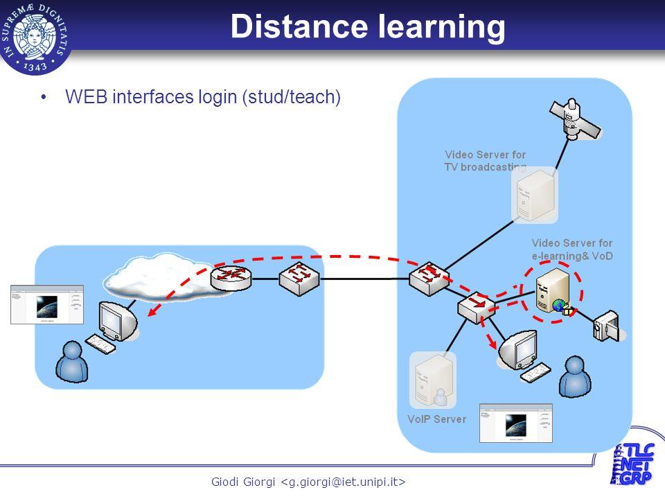 8 Giodi Giorgi Distance learning WEB interfaces login (stud/teach)