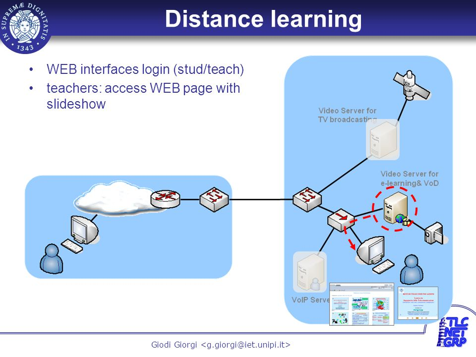 10 Giodi Giorgi Distance learning WEB interfaces login (stud/teach) teachers: access WEB page with slideshow students: start RealOne to see video/slides, browser to view additional data and send messages