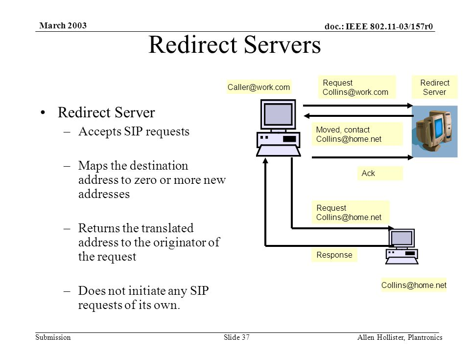 doc.: IEEE 802.11-03/157r0 Submission March 2003 Allen Hollister, PlantronicsSlide 36 Servers A proxy server works like a proxy server used to access the internet from a corporate LAN –The client sends requests to the proxy and the proxy either handles the request itself or forwards it to other servers.