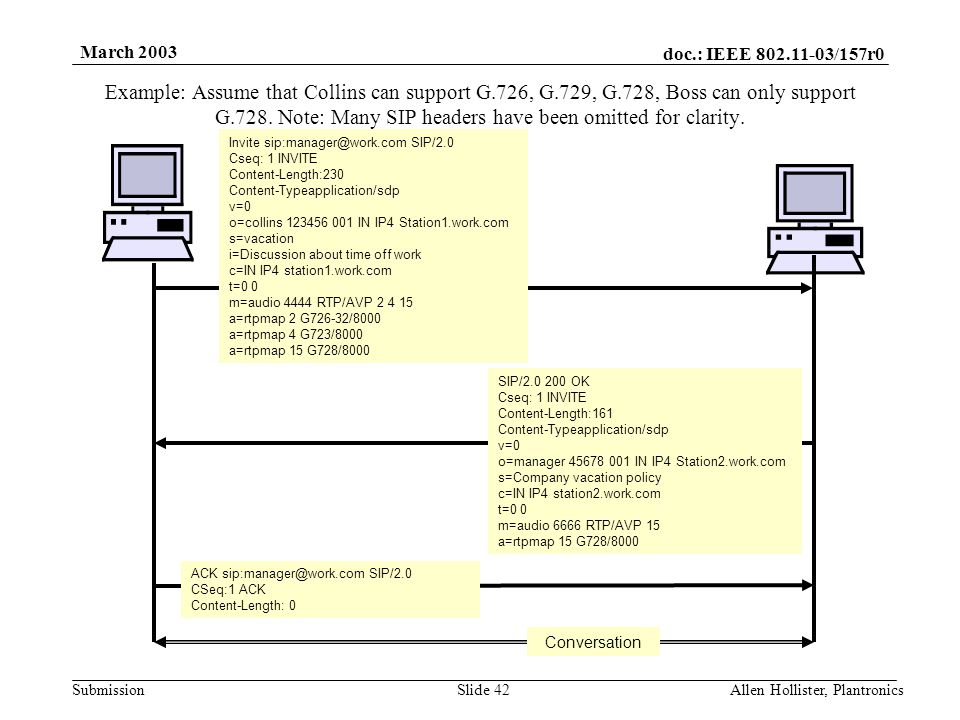doc.: IEEE 802.11-03/157r0 Submission March 2003 Allen Hollister, PlantronicsSlide 41 Subfields Some of the fields specified in SDP have sub fields.
