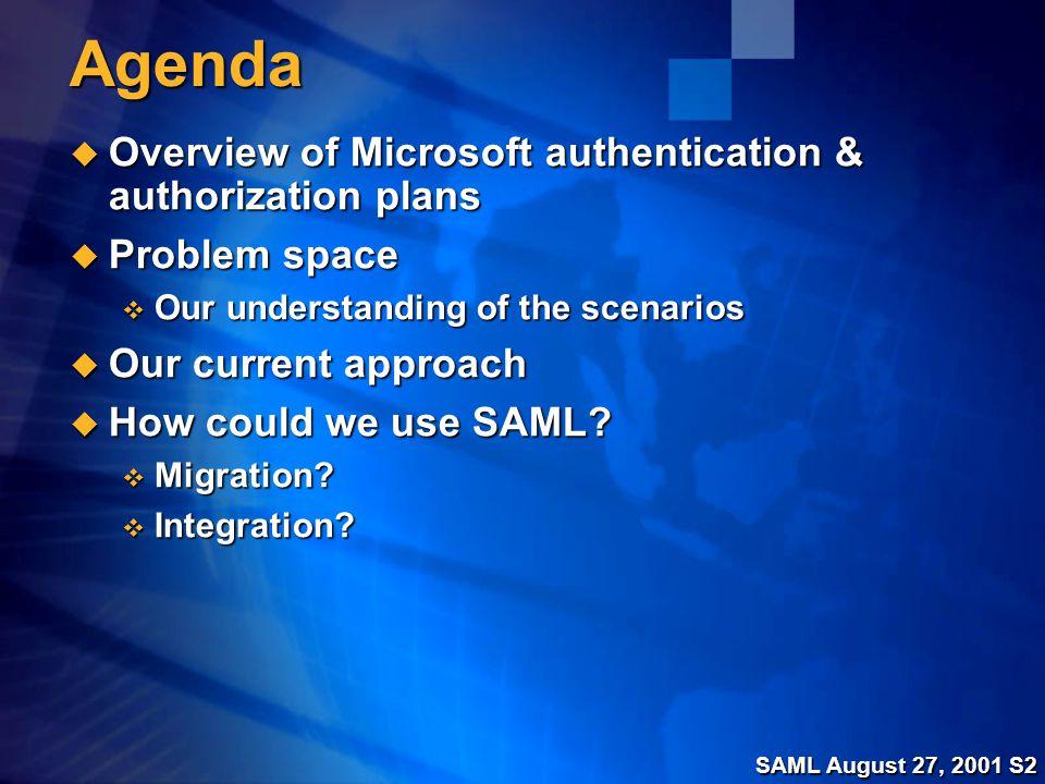 SAML August 27, 2001 S3 Windows.NET Windows.NET Authentication Architecture  Windows.NET Authorization: Extending the Windows Model  Resource-Based Authorization: ACLs & Groups  Application-Based Authorization: RBAC  Making It All Secure