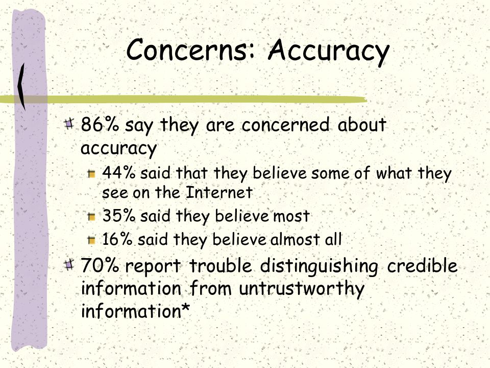 Concerns: Accuracy 86% say they are concerned about accuracy 44% said that they believe some of what they see on the Internet 35% said they believe mo