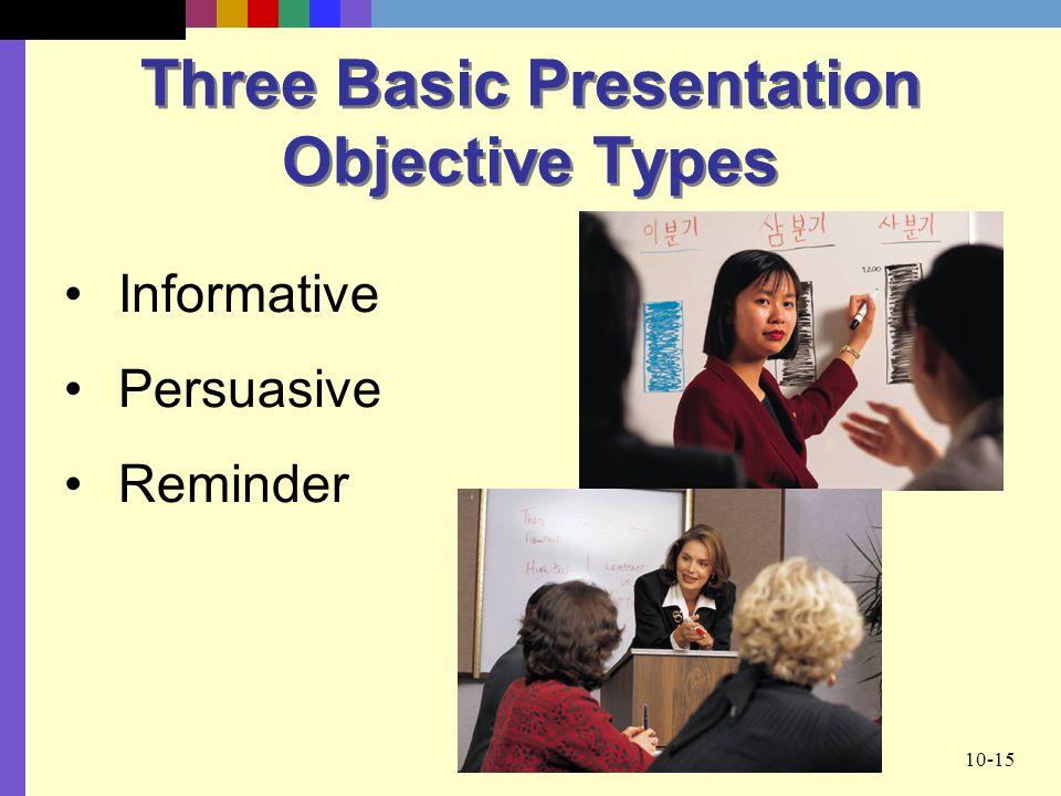 10-15 Three Basic Presentation Objective Types Informative Persuasive Reminder